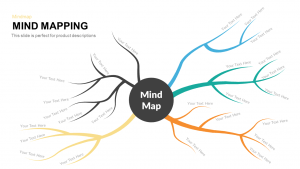Mind Mapping PowerPoint Template and Keynote