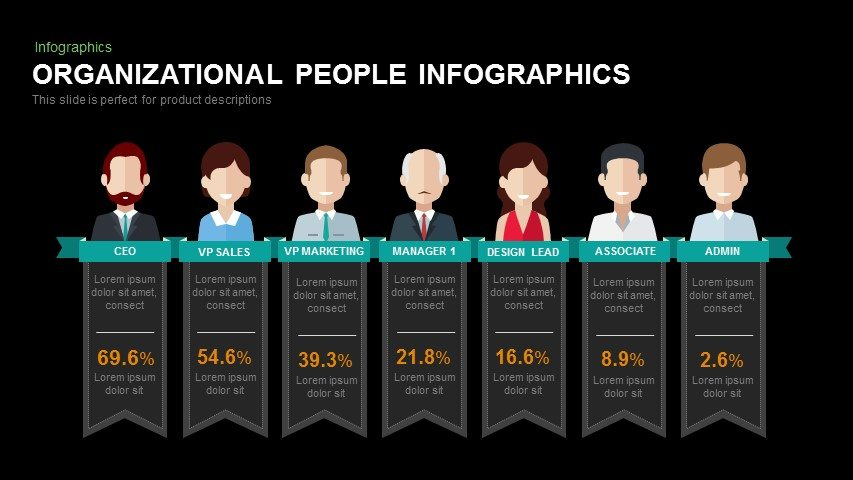 Organizational People Infographics Powerpoint and Keynote template