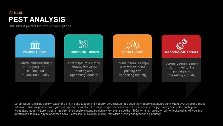 Pest Analysis Powerpoint and Keynote template