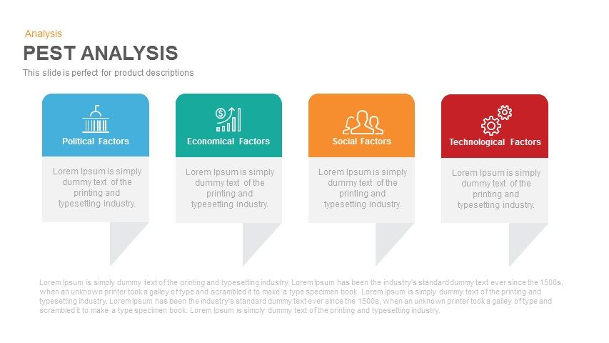 PEST analysis PowerPoint template and keynote