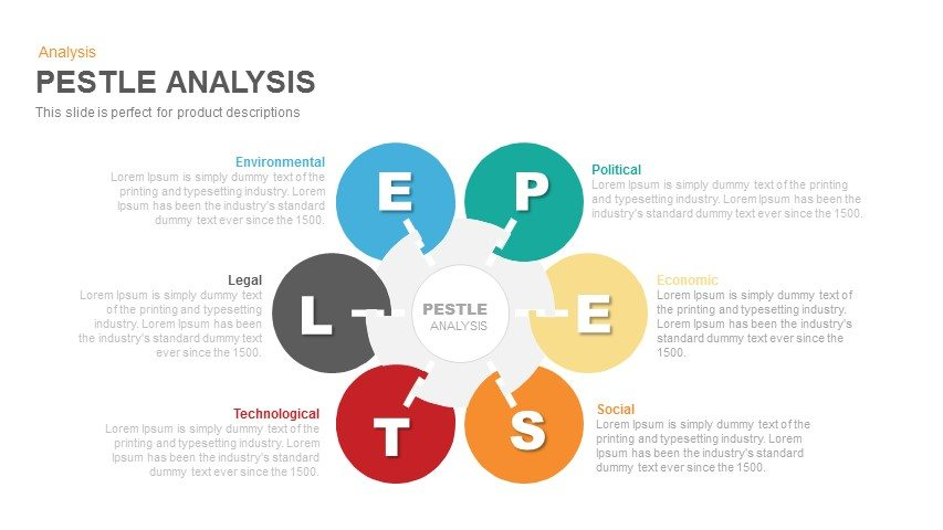 Pestle Analysis Powerpoint Template And Keynote Slide
