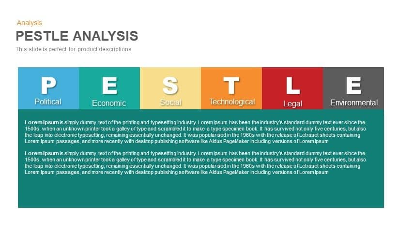 Pestle Analysis Powerpoint and Keynote template