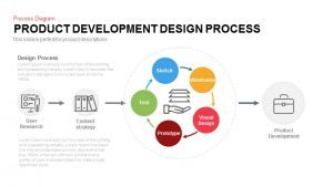 Product Development Design Process Template for PowerPoint and Keynote