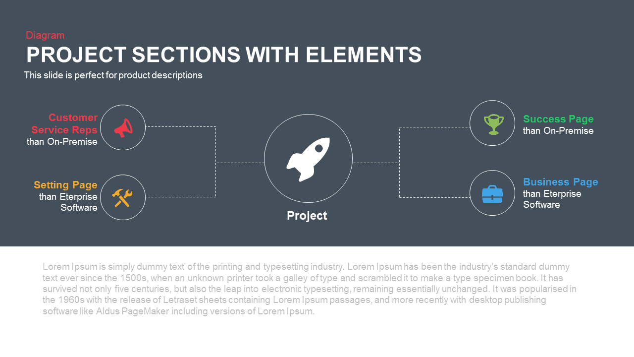 Project section with elements PowerPoint template and keynote