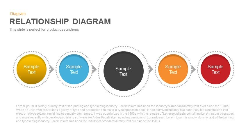 Relationship diagram PowerPoint template