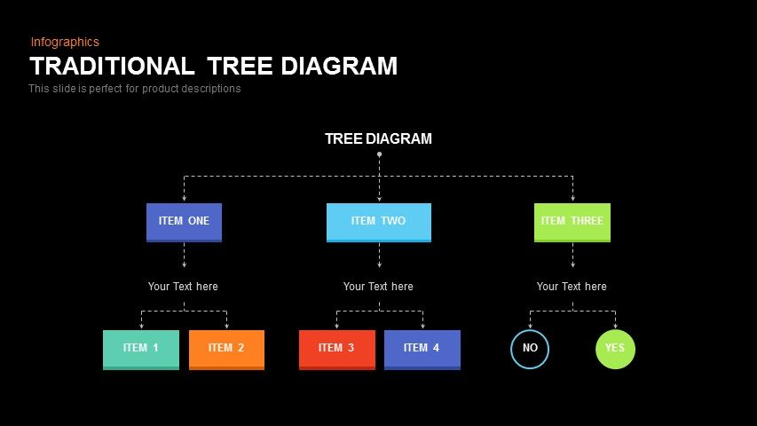 Traditional Tree Diagram Powerpoint and Keynote template