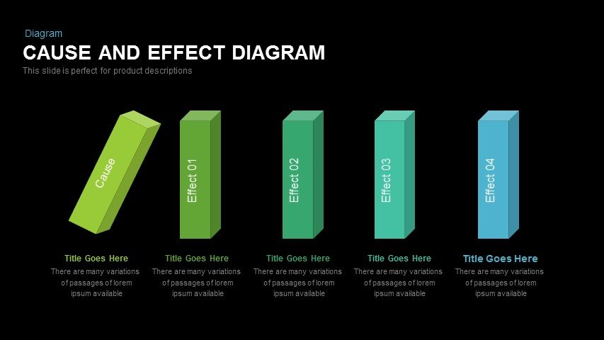 Cause And Effect Diagram Powerpoint and Keynote template
