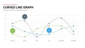 Curved Line Graph PowerPoint Template and Keynote