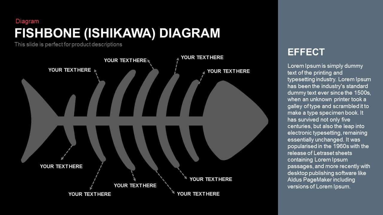 Fishbone Diagram Powerpoint and Keynote template