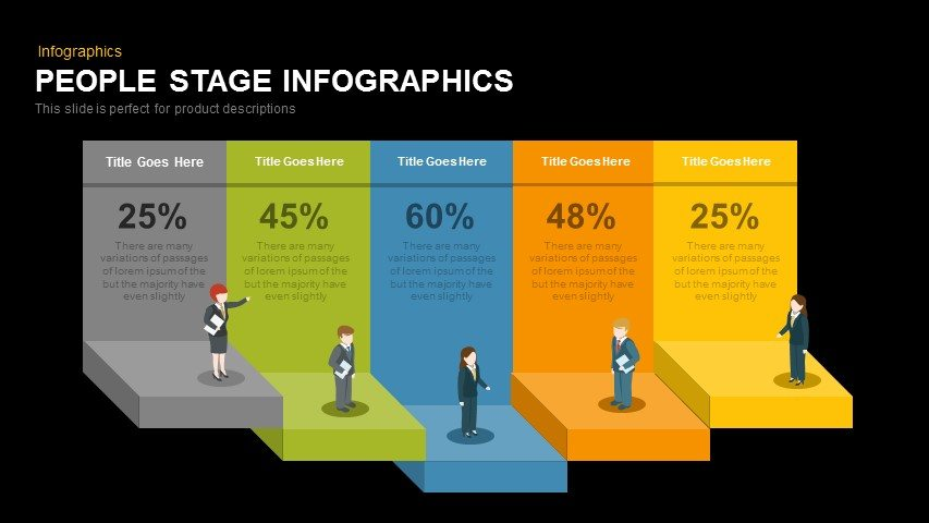 People Stage Infographics PowerPoint Template