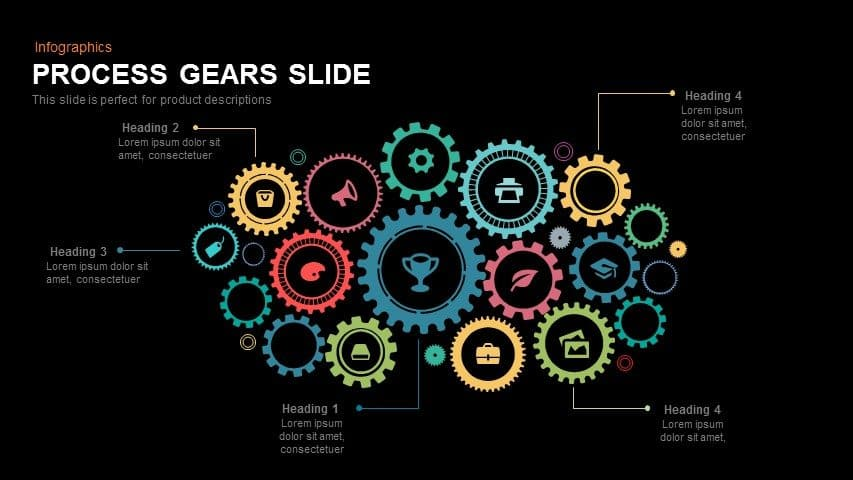 Gear Process Template for PowerPoint