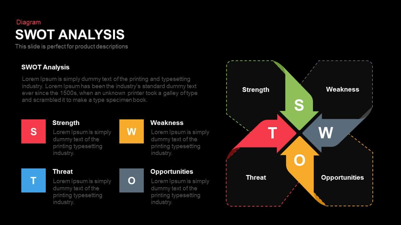 SWOT Analysis Powerpoint and Keynote template