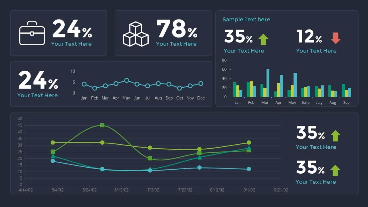 Sales Dashboard Powerpoint Template And Keynote Slidebazaar