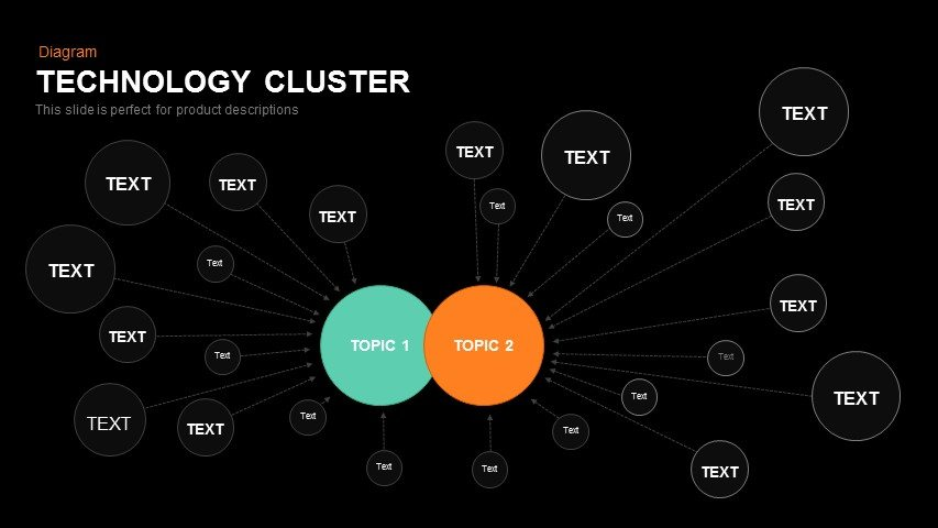 Technology Cluster PowerPoint Template and Keynote