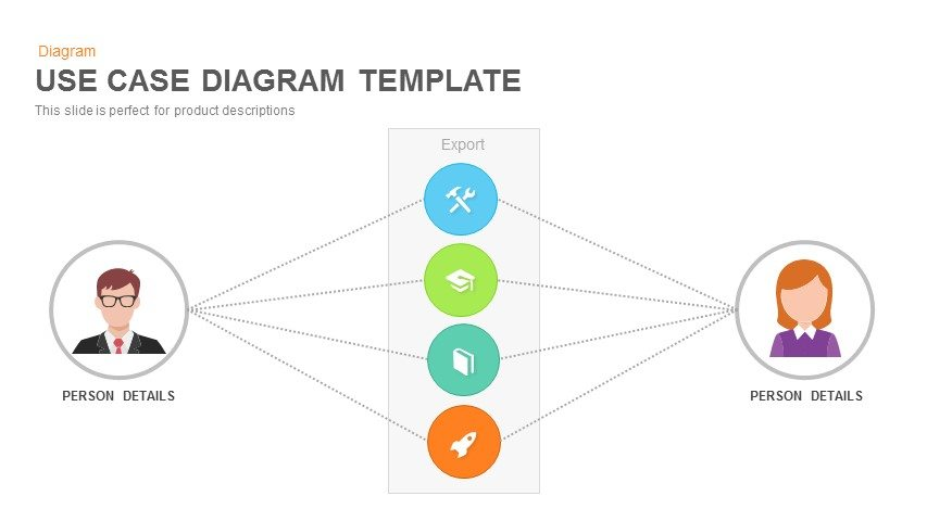 Use Case Diagram PowerPoint Template
