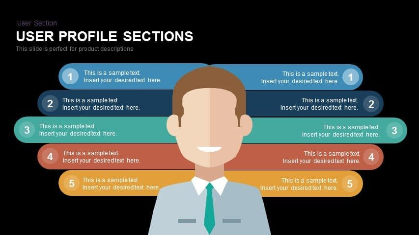 User Profile Sections PowerPoint Template and Keynote