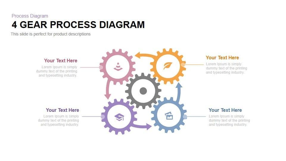 4 gear process diagram PowerPoint template and keynote