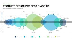Product Design Process Diagram PowerPoint Template and Keynote