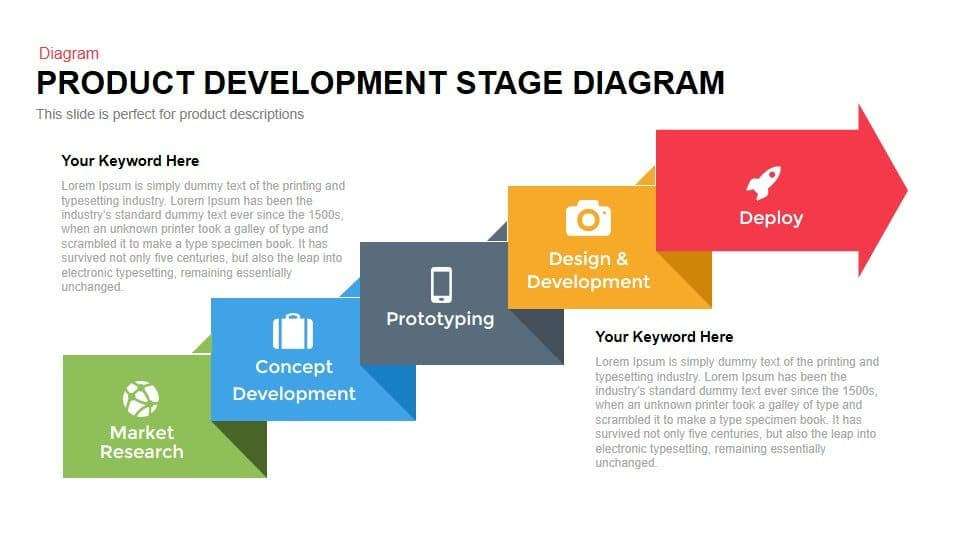 Product Development Stage Diagram Powerpoint and Keynote template 1 - Creating and Publishing Your Ebook (A Definitive Guide for Beginners 2019)