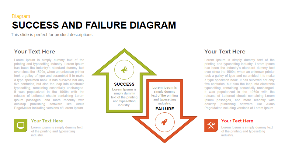 Success and Failure Diagram Powerpoint and Keynote template