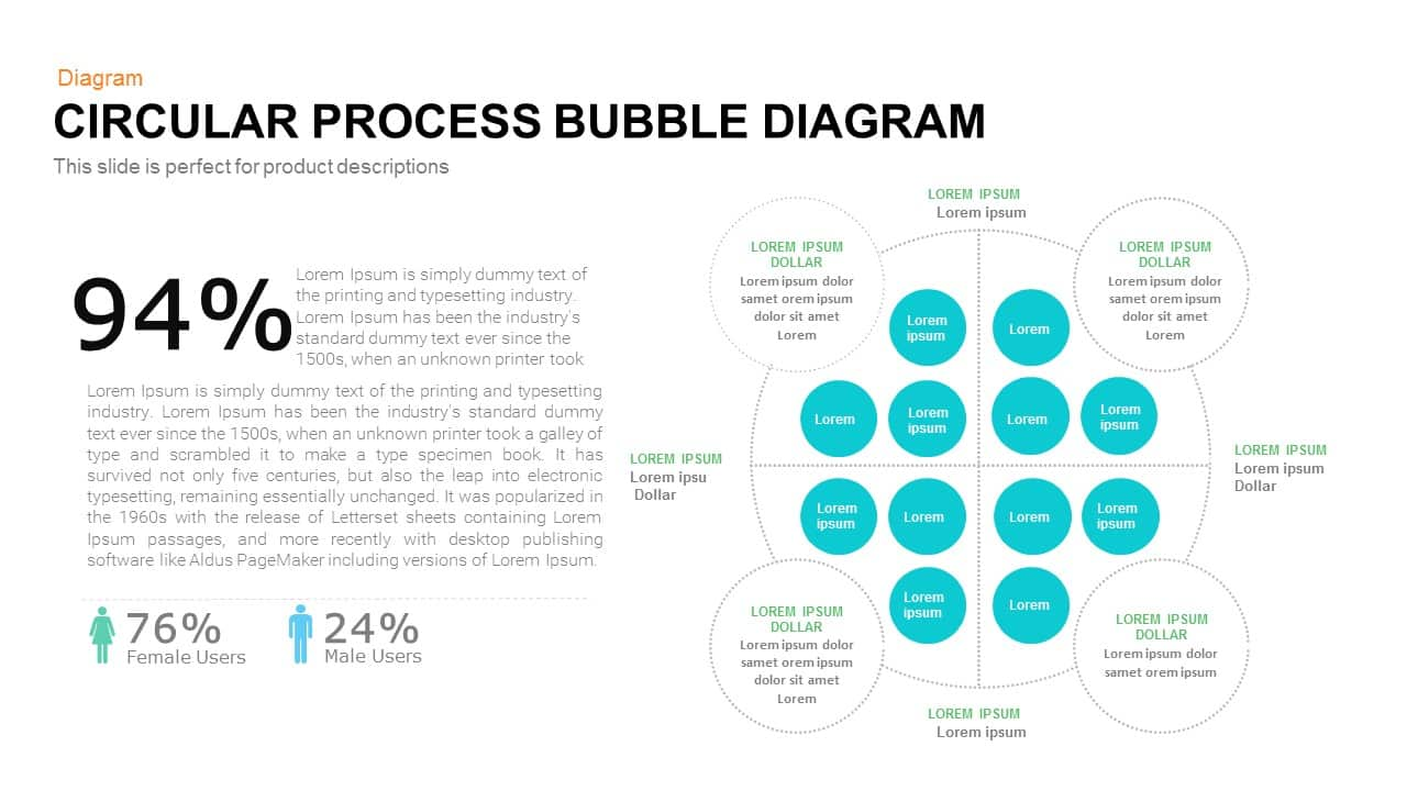 Bubble circular process diagram powerpoint and keynote template