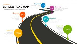 Curved Roadmap Concept for PowerPoint and keynote