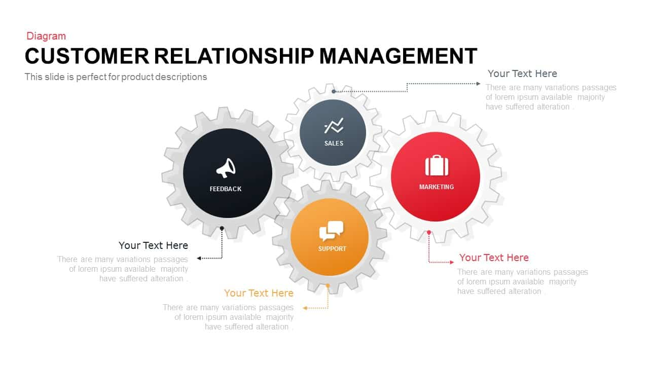 Customer Relationship Management Powerpoint Template