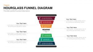Hourglass Funnel Diagram Powerpoint and Keynote template