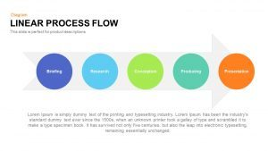 Linear Process Flow PowerPoint Template and Keynote slide