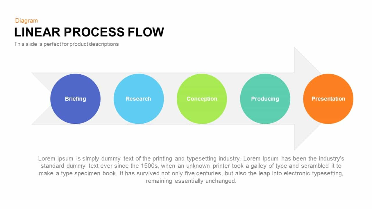 Linear Process Flow PowerPoint Template and Keynote