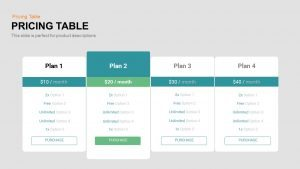Pricing Table PowerPoint Template and Keynote