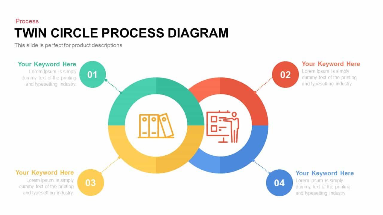 Twin Circle Process Diagram Powerpoint Template  U0026 Keynote