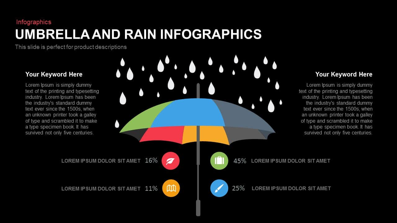 Umbrella rain PowerPoint template and keynote slide