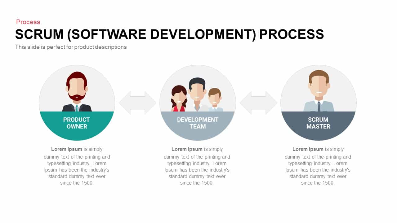 scrum-software-development-process-powerpoint-and-keynote-template