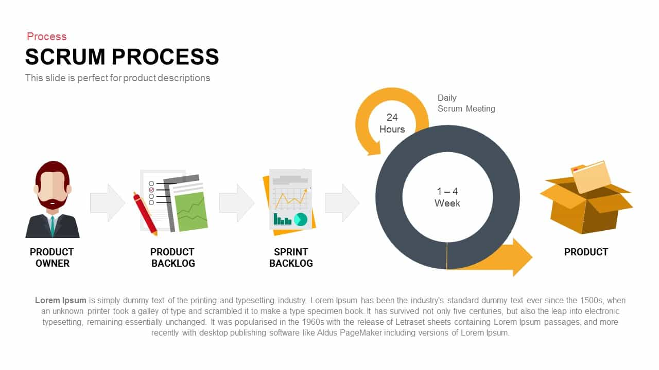Scrum Process PowerPoint Template (Software-Development) & Keynote Template