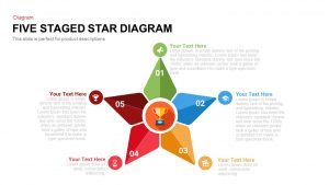 Five Staged Star Diagram Template for Powerpoint and Keynote template