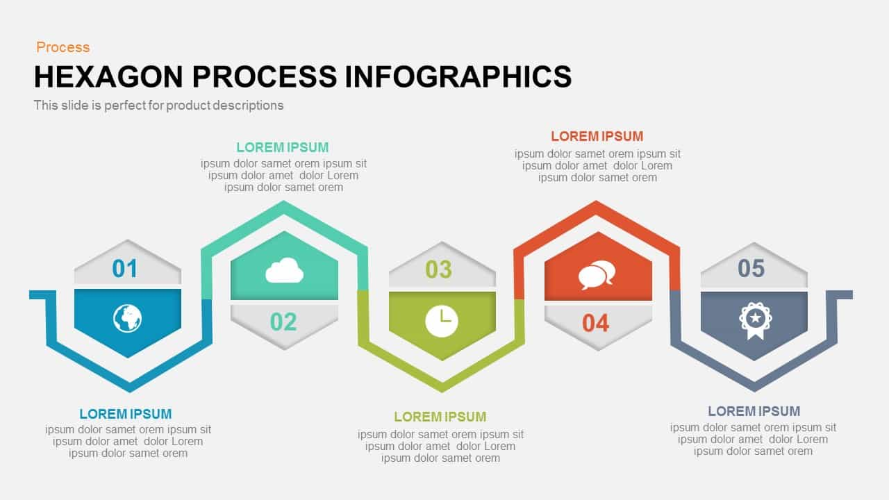 Hexagon Process Infographics Powerpoint and Keynote template