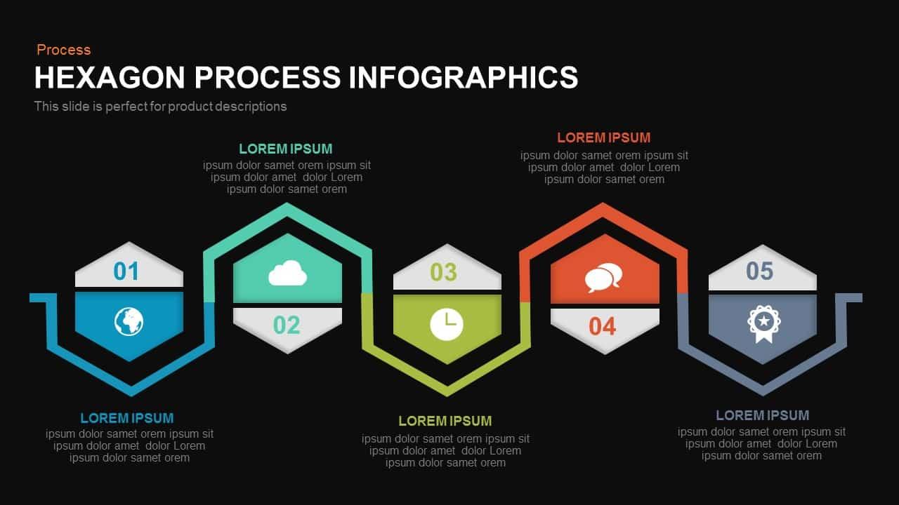 Hexagon Process PowerPoint Template