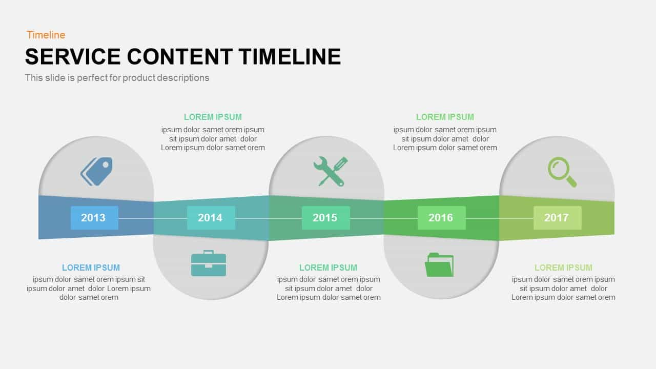 Service Content Timeline Powerpoint and Keynote template