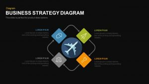 Business Strategy Diagrams for PowerPoint and Keynote Presentation
