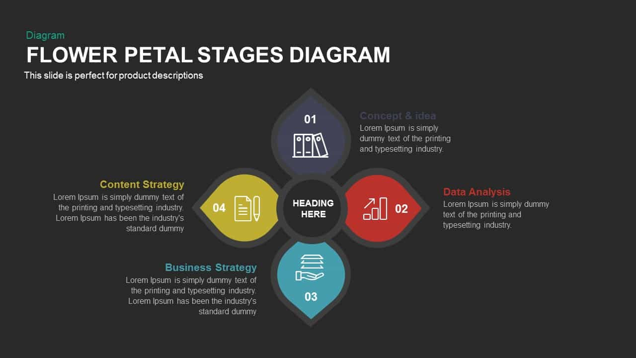 Flower Petal Stages Diagram Powerpoint and Keynote template