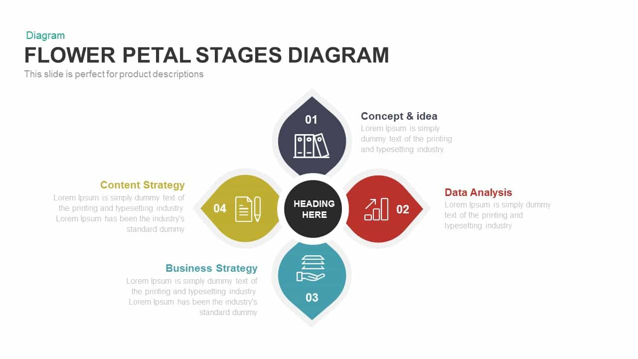 Cluster Diagram Powerpoint And Keynote Template Manual Guide