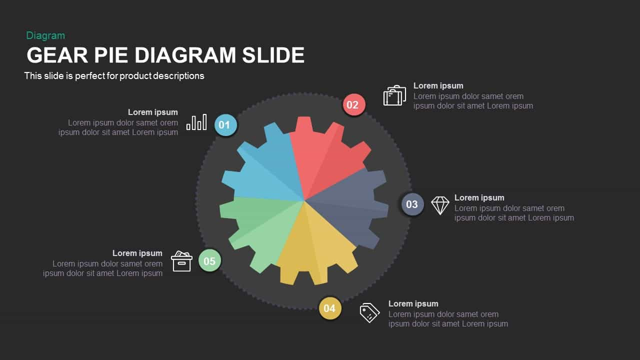 gear pie chart PowerPoint templateand keynote