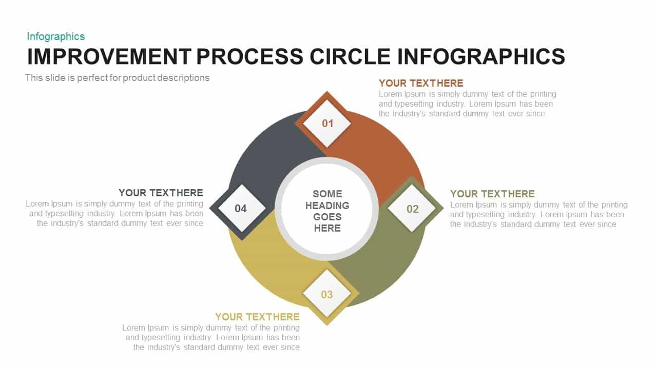 Improvement Process Circle Infographics