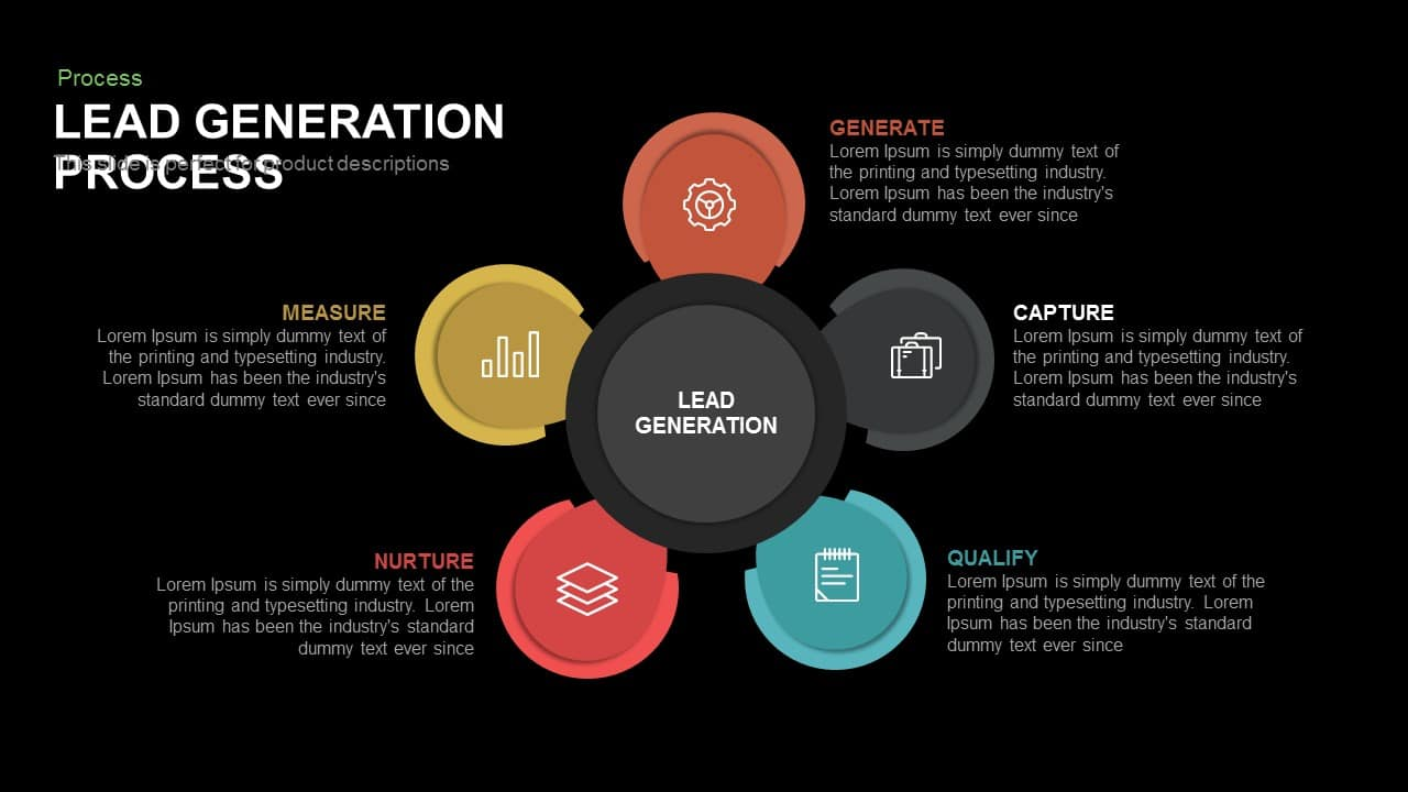 Lead Generation Process PowerPoint Template