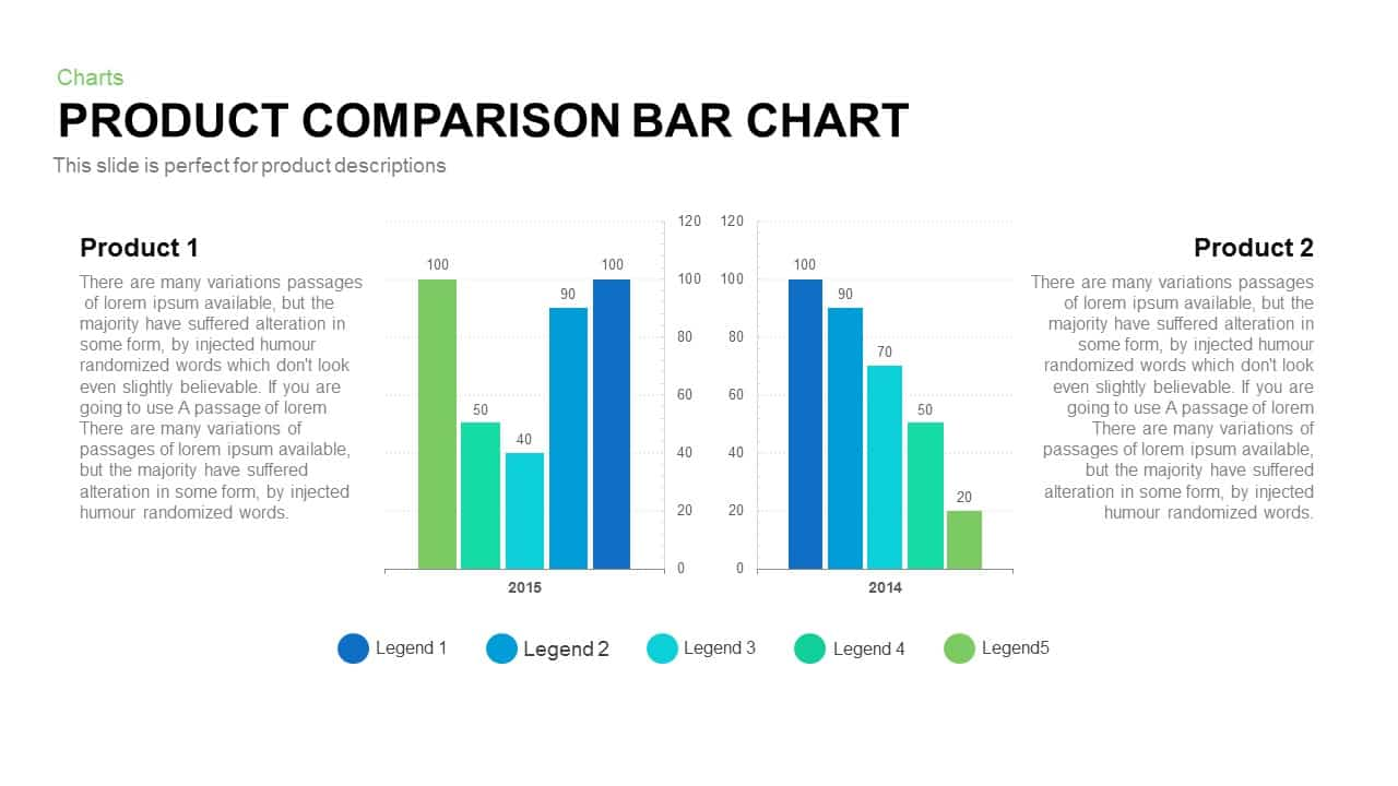 Product Comparison Bar Chart Template For Powerpoint And Keynote