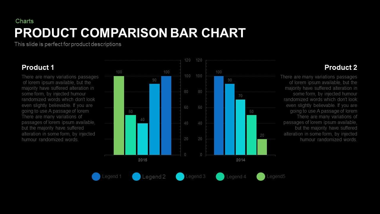 Product Comparison Bar Chart Powerpoint and Keynote template