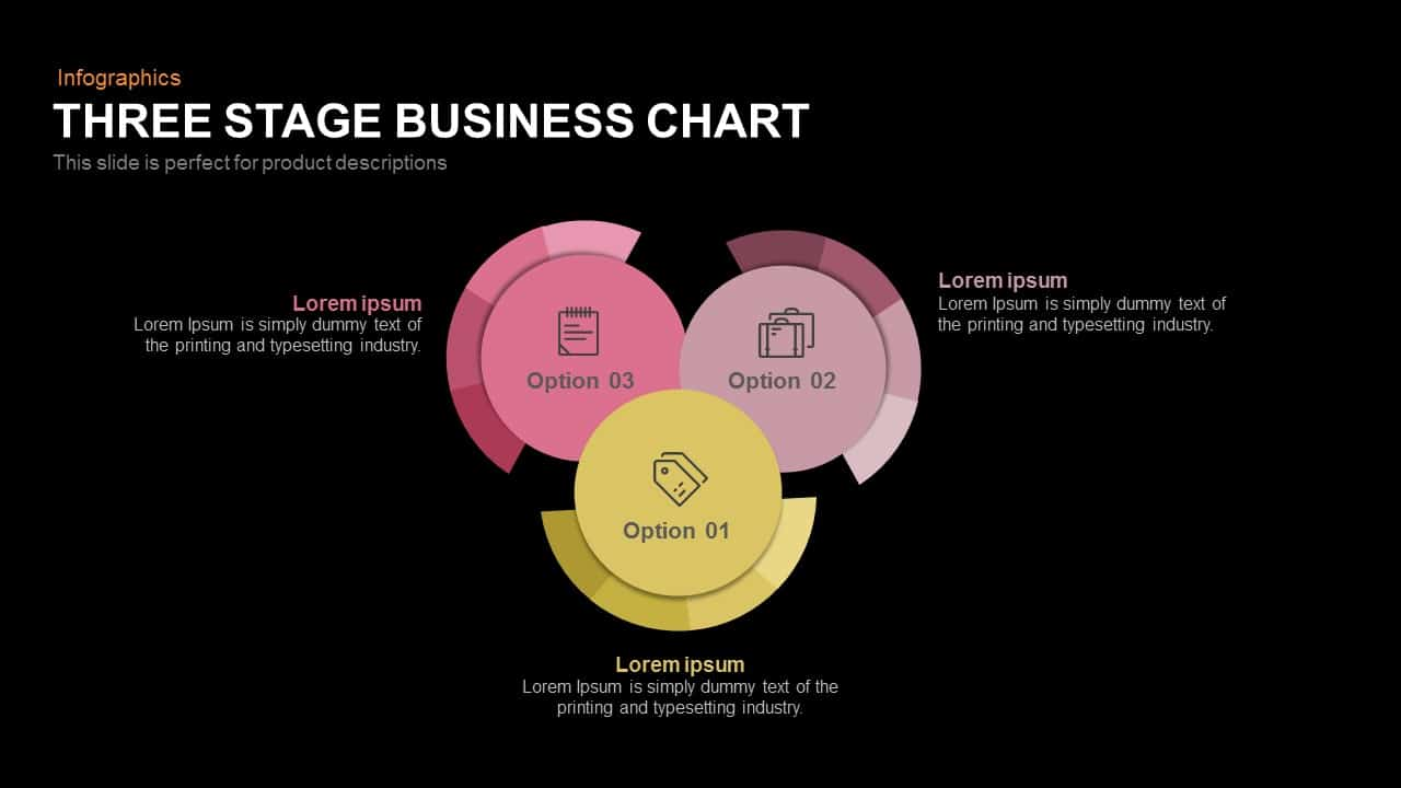 Three Stage Business Chart Powerpoint and Keynote template