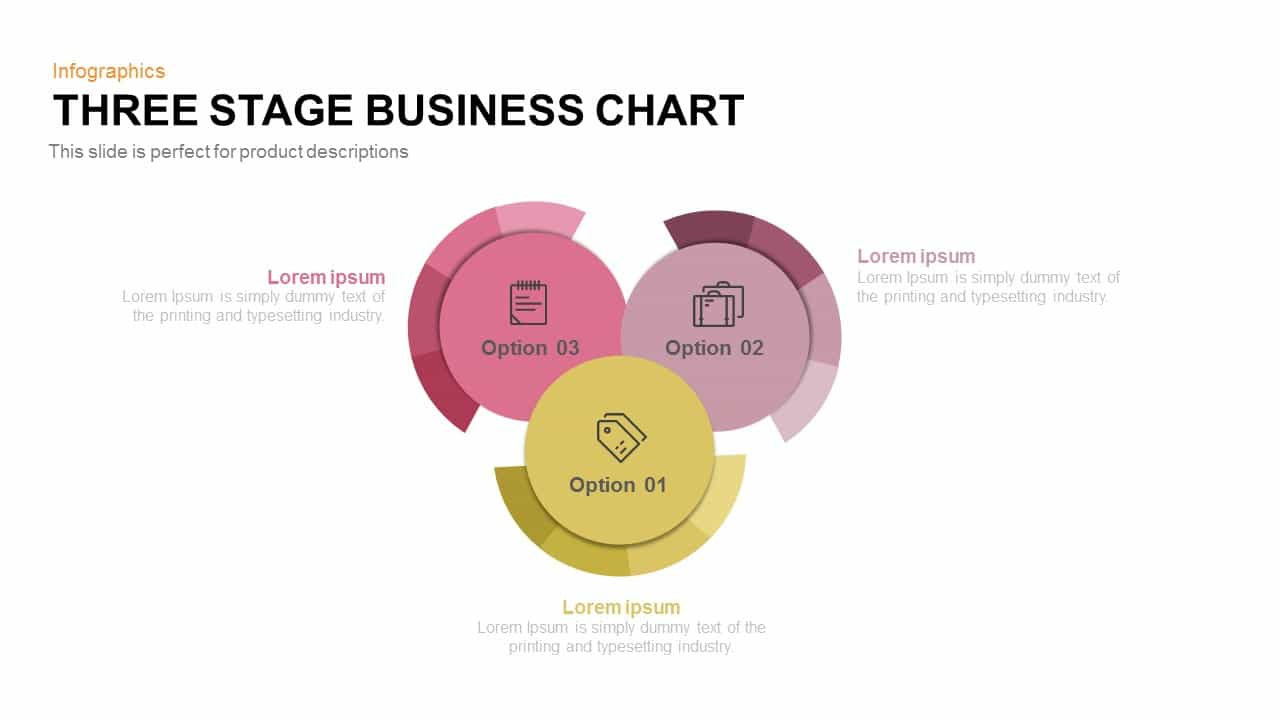 3 stage business chart PowerPoint template