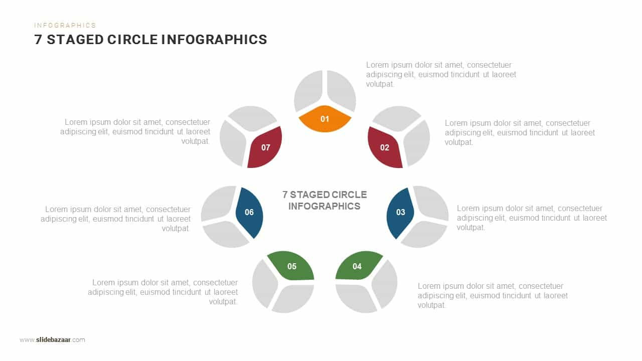 7 Staged Circle Infographics Powerpoint and Keynote template